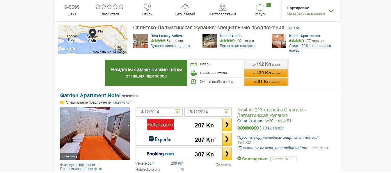tripadvisor.ru hotels